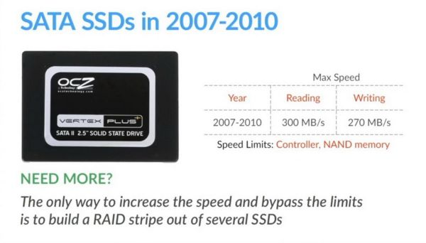 The first SSD - 2007-2010
